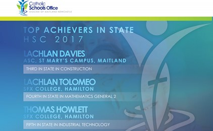 Image:133 Hunter-Manning Catholic school students rank on distinguished achievers list in this year's HSC